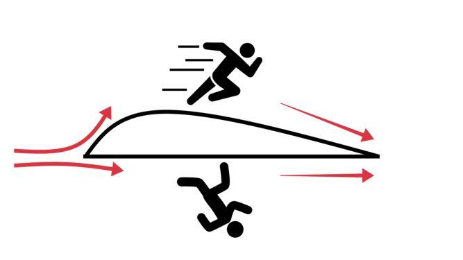 ストロー飛行機の原理