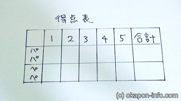吹き矢の得点表
